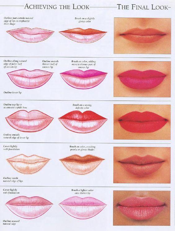 Como lograr el look de maquillaje para labios perfecto.
