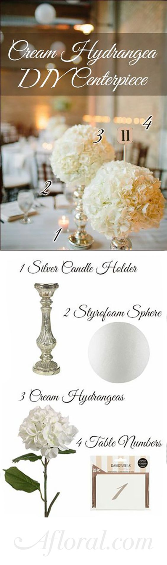Affordable wedding centerpieces original ideas tips diys diy hydrangea centerpiece ideas for your wedding reception solutioingenieria Image collections