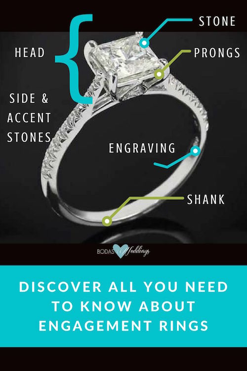 Discover all you need to know about engagement rings on this engagement ring guide!
