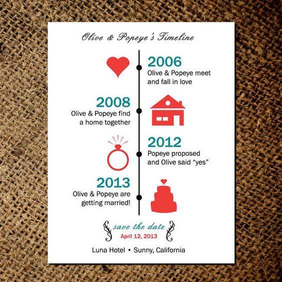 """Esta """"cronología del amor"""" es un recordatorio perfecto para tu gran día. Este diseño se puede utilizar para hacer con imanes o con tarjetas postales."""