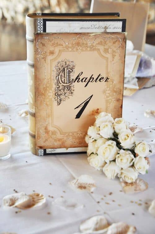 The first chapter of your lives together is about to begin. Why not reflect it on your wedding table numbers?