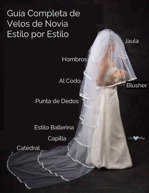 Guía completa de velos de novia estilo por estilo.