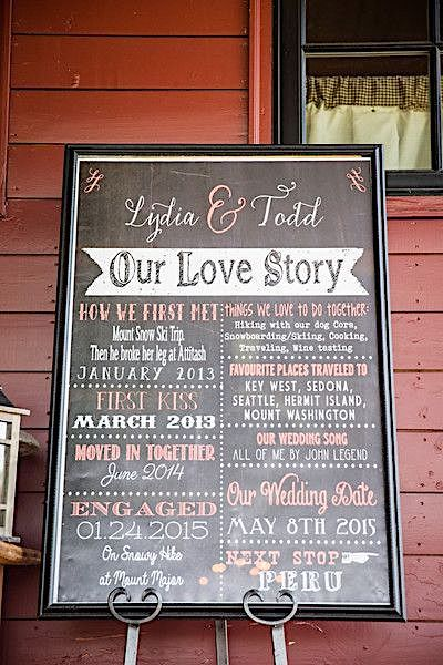 Wedding day chalkboard sign idea from a Massachusetts reception. Share something about the happy couple, like their hobbies and places they have been together. Lovely Valentine Photo + Film.
